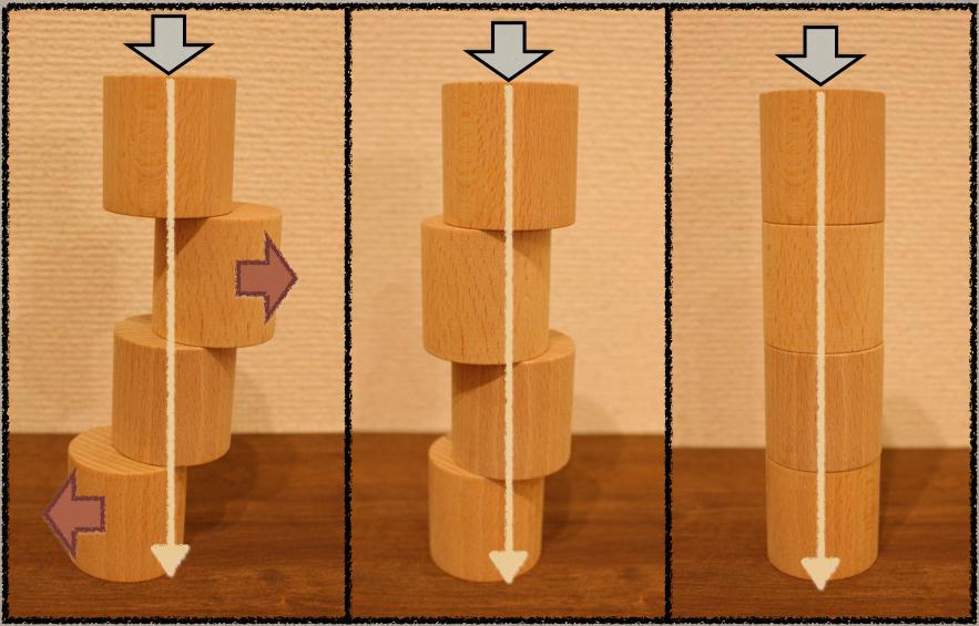 軸・積み木