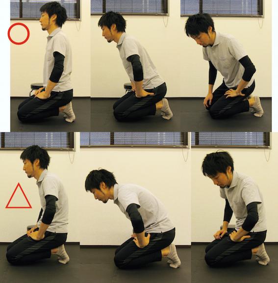 正座位での身体の使い方