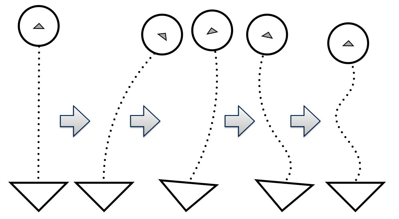 S字状のカーブが生み出されるイメージ